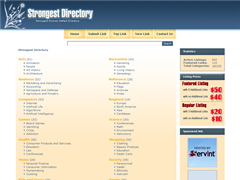 Strongest Directory