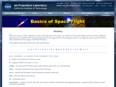 Glossary of Space Terms