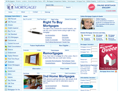 UK Mortgages – Compare Mortgage Products